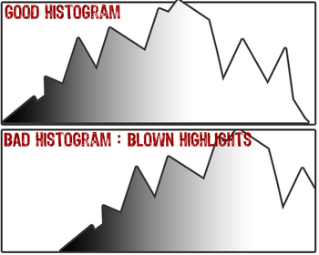 goodbadhistogram_2